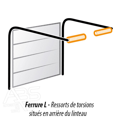 Portes de garage sectionnelles hormann for Ferrure porte de garage