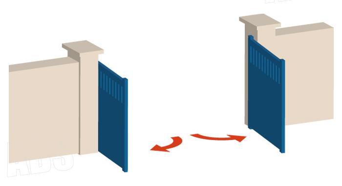 portail avec ouverture vers l'extérieur