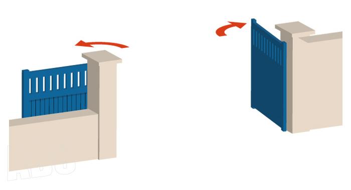 portail avec ouverture à 90° à 180°