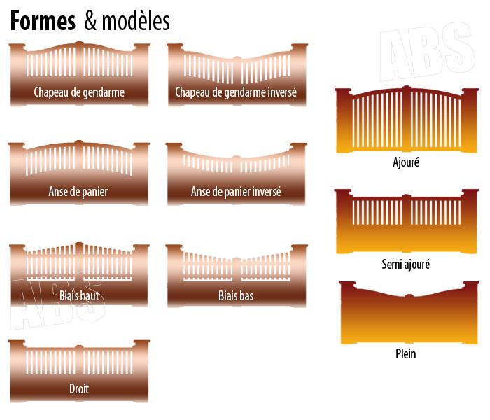 Choix des formes et modèles de portails