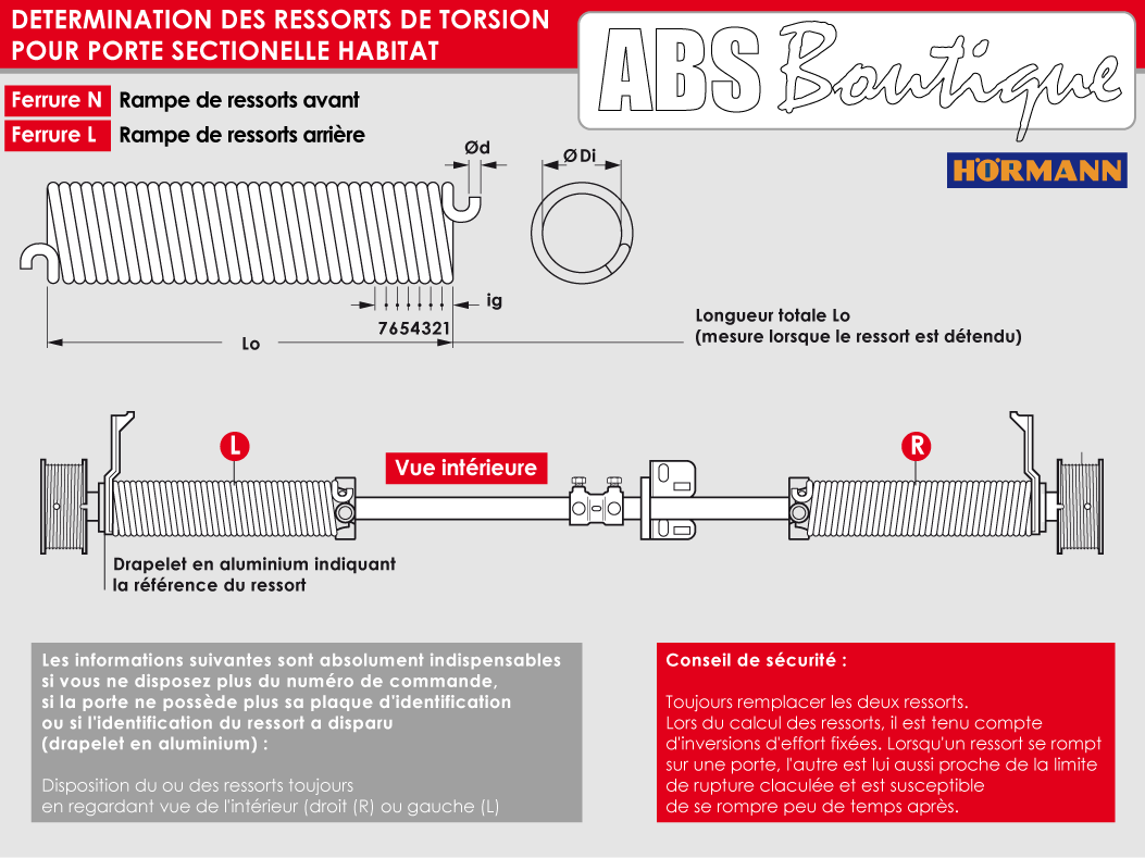 Facture ikea pdf - Montage porte de garage sectionnelle hormann ...