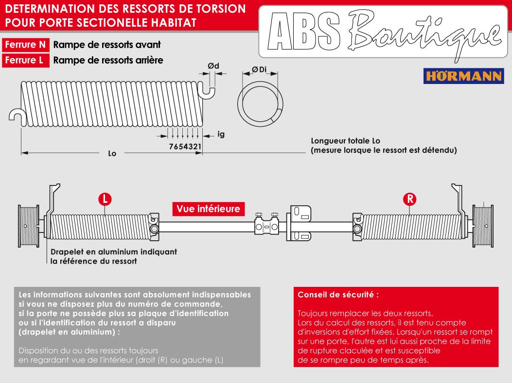 Facture ikea pdf for Ressort de porte de garage hormann